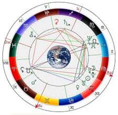 Составление индивидуального гороскопа